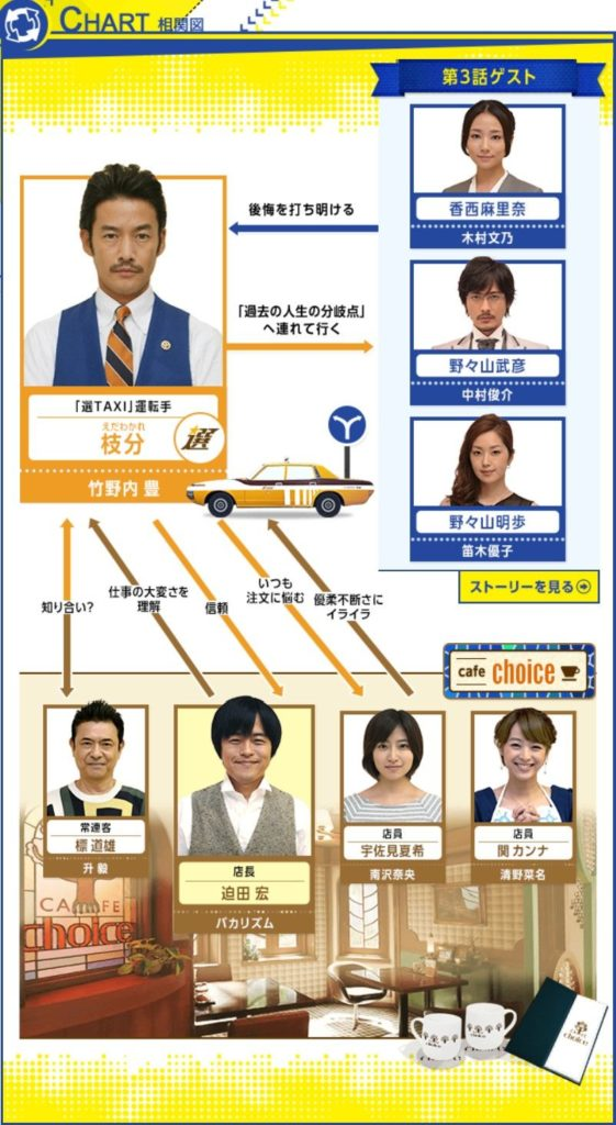 taxi 561x1024 - 素敵な選TAXI(竹野内豊主演)の無料動画を1話から視聴はココ!